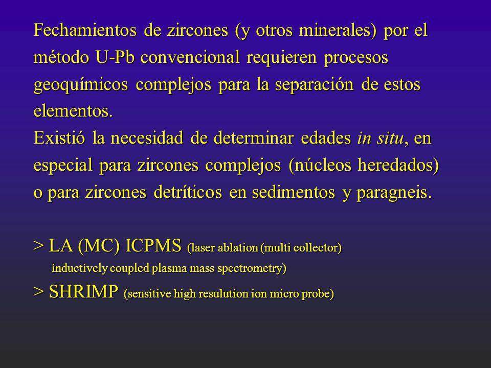 Fechamientos de zircones (y otros minerales) por el método U-Pb convencional requieren procesos geoquímicos complejos para la separación de estos elem