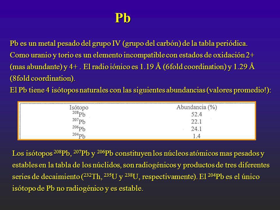 Pb es un metal pesado del grupo IV (grupo del carbón) de la tabla periódica. Como uranio y torio es un elemento incompatible con estados de oxidación