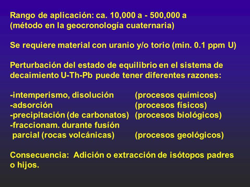 Rango de aplicación: ca. 10,000 a - 500,000 a (método en la geocronología cuaternaria) Se requiere material con uranio y/o torio (min. 0.1 ppm U) Pert