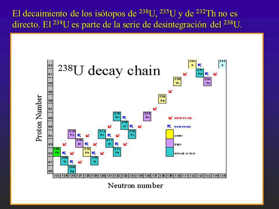 El decaimiento de los isótopos de 238 U, 235 U y de 232 Th no es directo. El 234 U es parte de la serie de desintegración del 238 U.