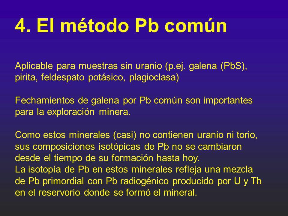4. El método Pb común Aplicable para muestras sin uranio (p.ej. galena (PbS), pirita, feldespato potásico, plagioclasa) Fechamientos de galena por Pb