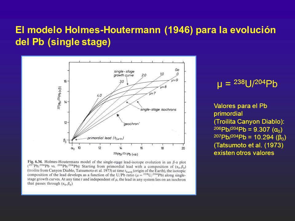 El modelo Holmes-Houtermann (1946) para la evolución del Pb (single stage) μ = 238 U/ 204 Pb Valores para el Pb primordial (Troilita Canyon Diablo): 2