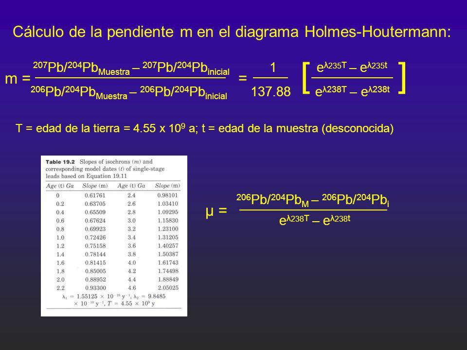 Cálculo de la pendiente m en el diagrama Holmes-Houtermann: 207 Pb/ 204 Pb Muestra – 207 Pb/ 204 Pb inicial 1 e λ 235 T – e λ 235 t 206 Pb/ 204 Pb Mue