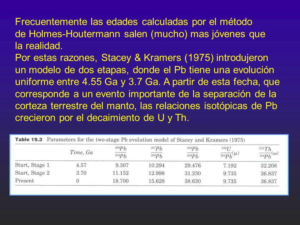 Frecuentemente las edades calculadas por el método de Holmes-Houtermann salen (mucho) mas jóvenes que la realidad. Por estas razones, Stacey & Kramers