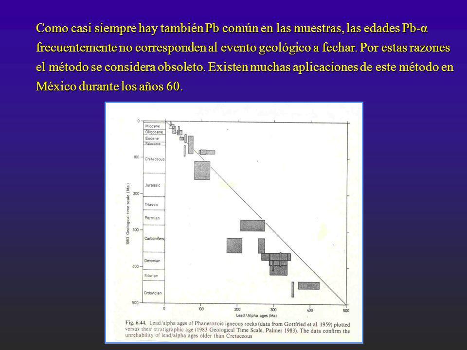 Como casi siempre hay también Pb común en las muestras, las edades Pb-α frecuentemente no corresponden al evento geológico a fechar. Por estas razones