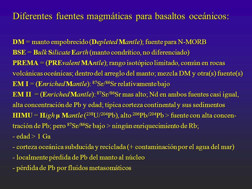 Diferentes fuentes magmáticas para basaltos oceánicos: DM = manto empobrecido (Depleted Mantle); fuente para N-MORB BSE = Bulk Silicate Earth (manto c