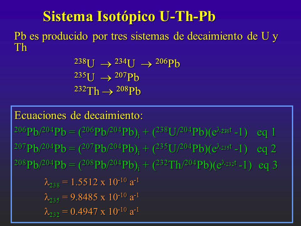 Pb es escaso en el manto F Fundidos del manto susceptibles a contaminación F U, Pb, y Th se concentran en la corteza continental F 204 Pb es no-radiogénico, 208 Pb/ 204 Pb, 207 Pb/ 204 Pb, y 206 Pb/ 204 Pb aumentan con el decaimiento de U y Th F La corteza oceánica tiene contenido elevado de U y Th (comparado con el manto) así como los sedimentos derivados de la corteza F Pb es una medida sensible a los componentes de origen cortical (incluyendo sedimento) en sistemas isotópicos del manto F 93.7% del U natural es 238 U, por tanto, 206 Pb/ 204 Pb será el par isotópico más sensible para indicar una componente cortical
