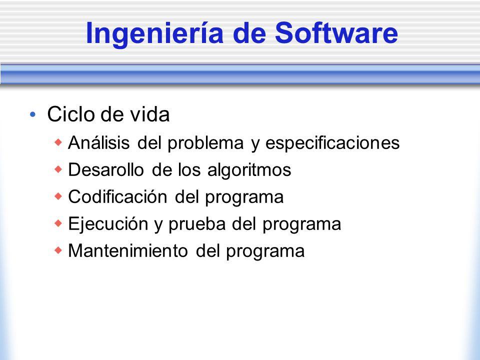 Ingeniería de Software Ciclo de vida Análisis del problema y especificaciones Desarollo de los algoritmos Codificación del programa Ejecución y prueba