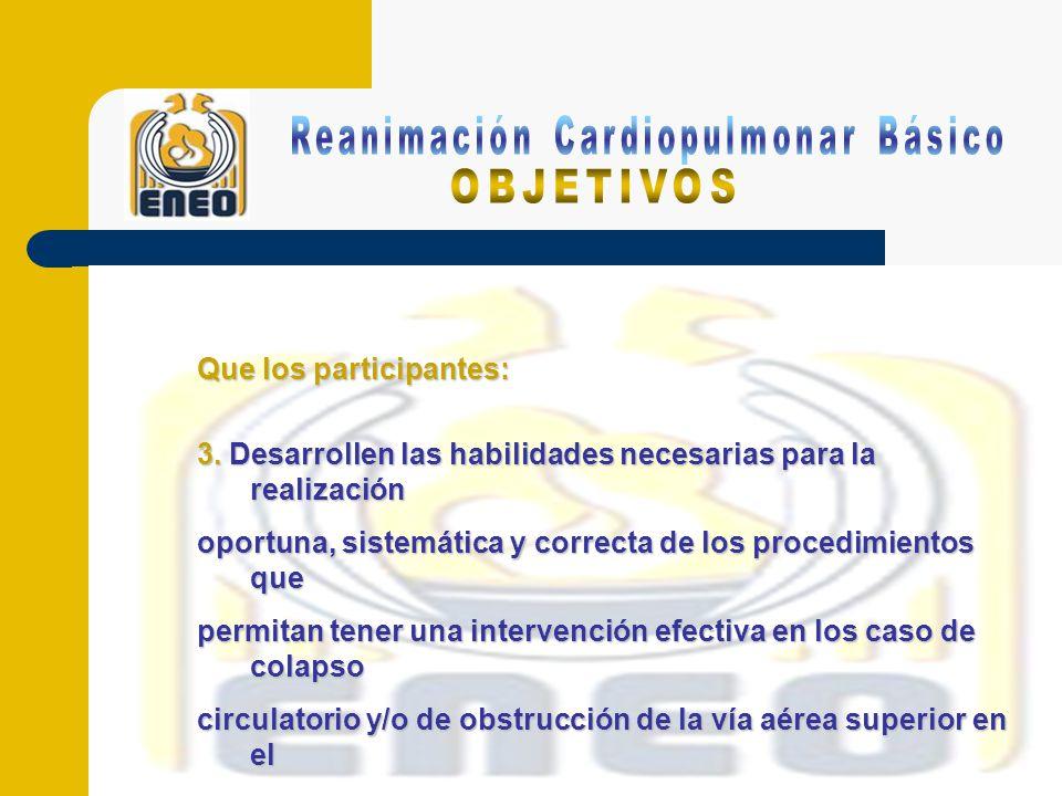 CAPITULO I 1.1 Antecedentes históricos de la reanimación cardiopulmonar.