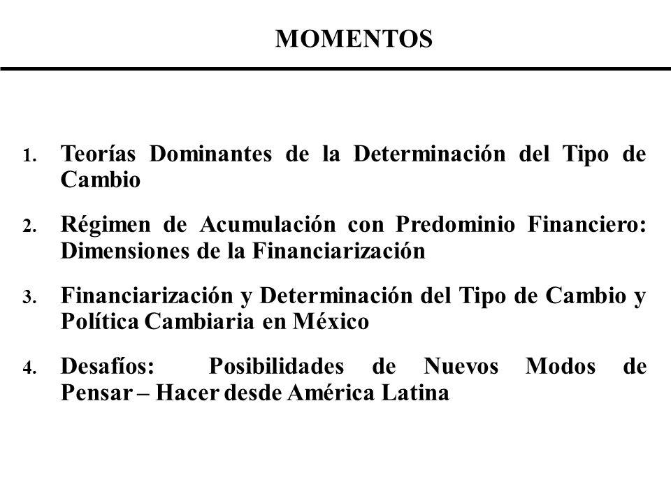 GESTIÓN PÚBLICA DEL COMPORTAMIENTO CAMBIARIO REGÍMENES CAMBIARIOS EN MÉXICO EL TIPO DE CAMBIO COMO MECANISMO DINÁMICO DE AJUSTE DE LA COMPETITIVIDAD EXTERNA DE LA PRODUCCIÓN LOCAL EL TIPO DE CAMBIO EN EL ENTORNO DE LA LIBRE MOVILIDAD DE CAPITALES EL TIPO DE CAMBIO EN EL MARCO DE LA ESTABILIDAD MONETARIA Y DE PRECIOS