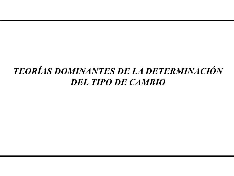 TEORÍAS DOMINANTES DE LA DETERMINACIÓN DEL TIPO DE CAMBIO ENFOQUE DE FLUJOSENFOQUE DE ACTIVOS ENFOQUE DE ELASTICIDADES ENFOQUE DE ABSORCIÓN ENFOQUE DE MERCADO DE ACTIVOS EQUILIBRIO DE CARTERA ENFOQUE MONETARIO ENFOQUE DE MICROESTRUCTURA HIPÓTESIS: PARIDAD DEL PODER ADQUISITIVO PARIDAD DE LAS TASAS DE INTERÉS TEORÍA CUANTITATIVA DEL DINERO APERTURA DE LA CUENTA DE CAPITALES LIBERALIZACIÓN FINANCIERA TIPO DE CAMBIO FLEXIBLE