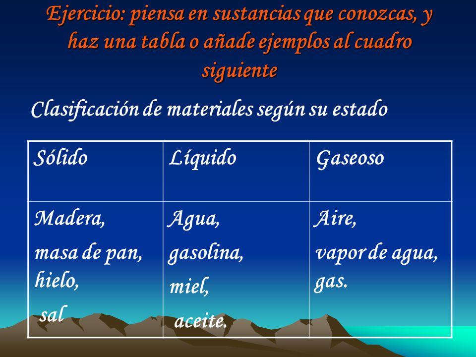 Ejercicio: piensa en sustancias que conozcas, y haz una tabla o añade ejemplos al cuadro siguiente Clasificación de materiales según su estado SólidoL