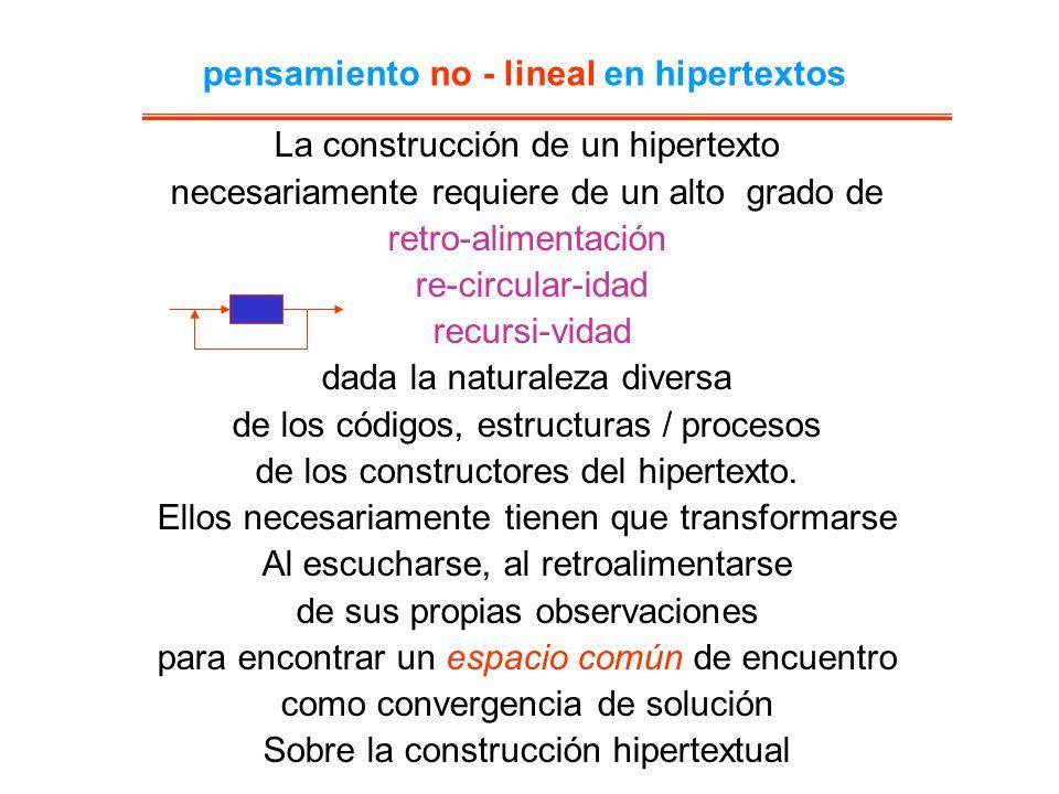 La construcción de un hipertexto necesariamente requiere de un alto grado de retro-alimentación re-circular-idad recursi-vidad dada la naturaleza dive