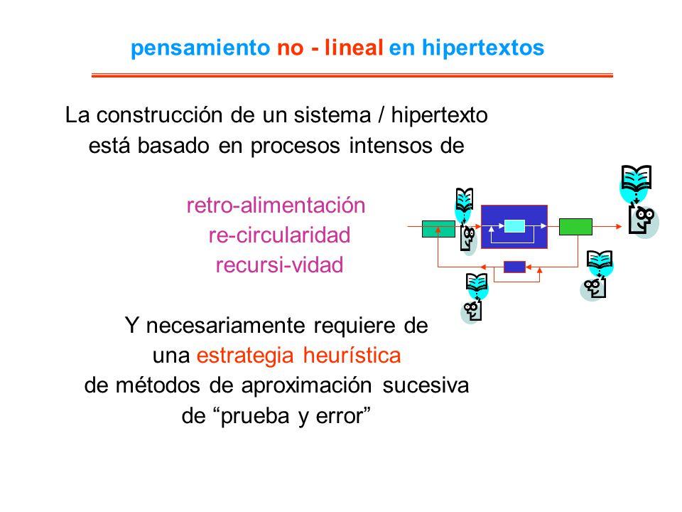 La construcción de un sistema / hipertexto está basado en procesos intensos de retro-alimentación re-circularidad recursi-vidad Y necesariamente requi