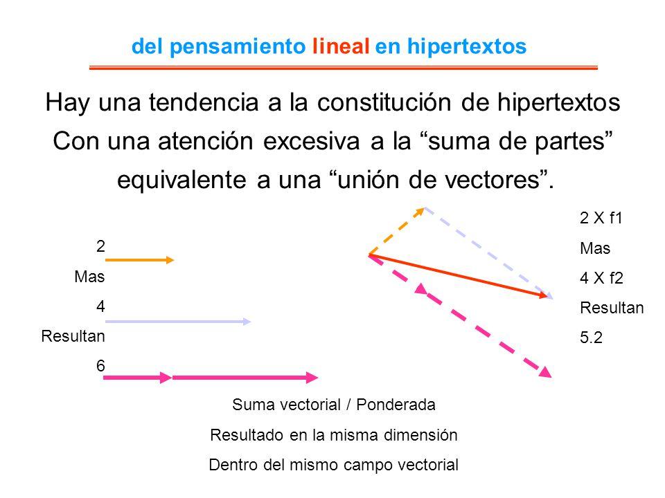 del pensamiento lineal en hipertextos Hay una tendencia a la constitución de hipertextos Con una atención excesiva a la suma de partes equivalente a u