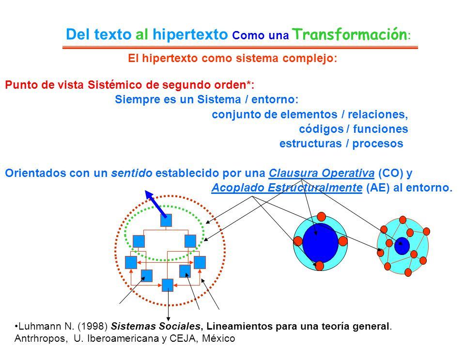 El hipertexto como sistema complejo: Del texto al hipertexto Como una Transformación : Punto de vista Sistémico de segundo orden*: Siempre es un Siste