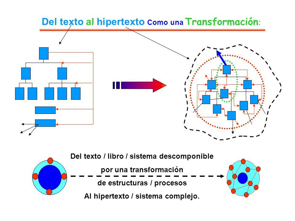 Del texto al hipertexto Como una Transformación : Del texto / libro / sistema descomponible por una transformación de estructuras / procesos Al hipert