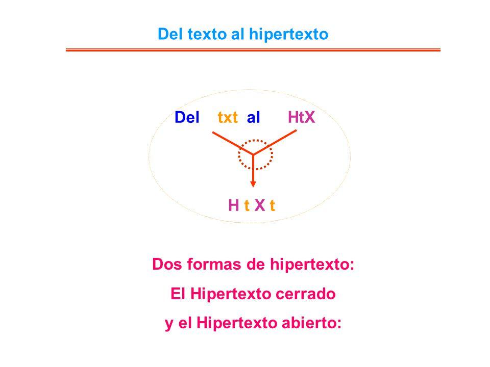 Del texto al hipertexto De la Colección al Sistema-Red Del libro al Sistema Del txt al HtX H t X t Dos formas de hipertexto: El Hipertexto cerrado y e