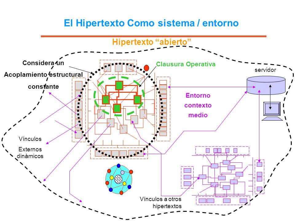 El Hipertexto Como sistema / entorno servidor Vínculos Externos dinámicos Vínculos a otros hipertextos Considera un Acoplamiento estructural constante