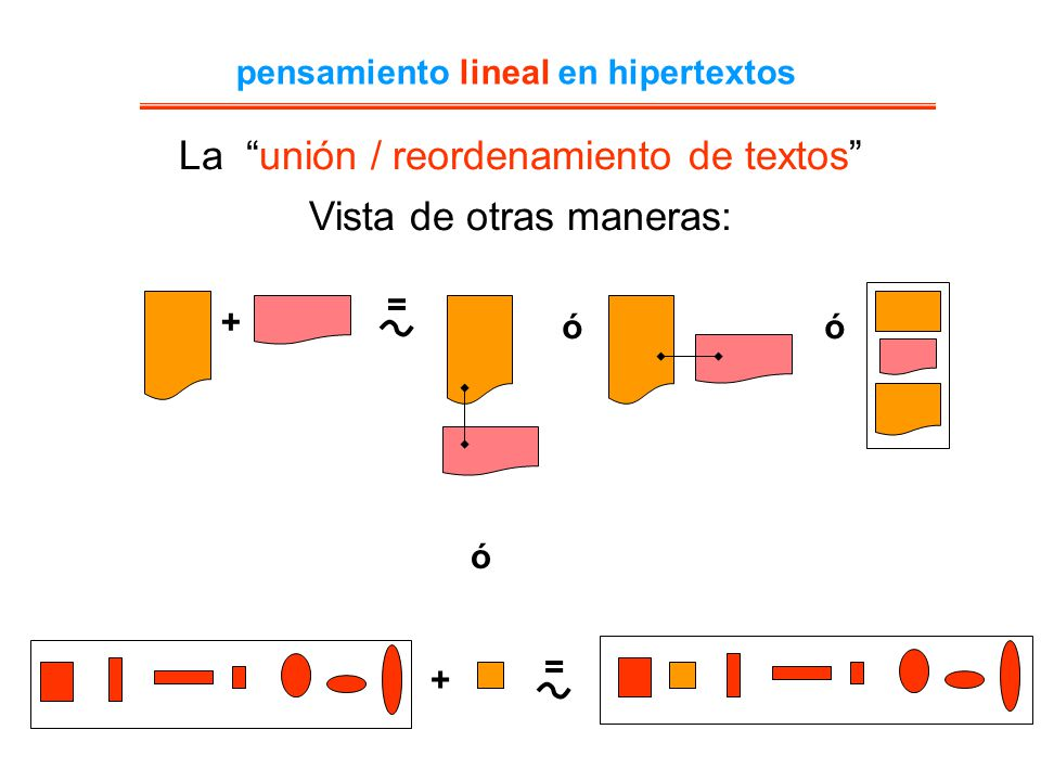 Del texto al hipertexto Como una Transformación : Del texto / libro / sistema descomponible por una transformación de estructuras / procesos Al hipertexto / sistema complejo.