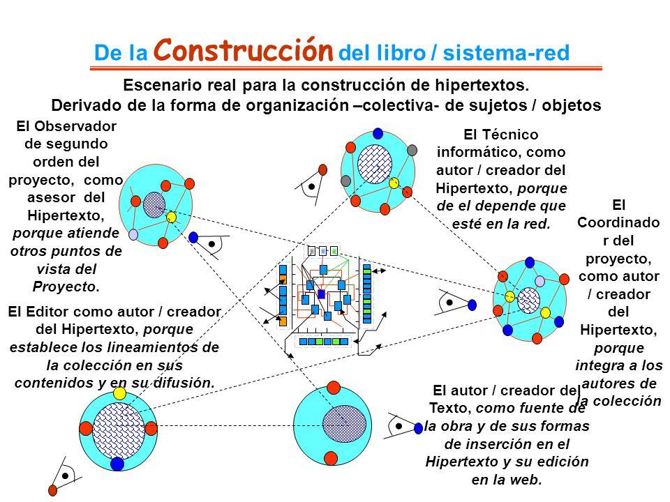 Escenario real para la construcción de hipertextos. Derivado de la forma de organización –colectiva- de sujetos / objetos El autor / creador del Texto