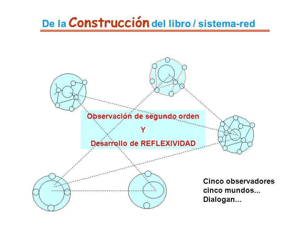 Observación de segundo orden Y Desarrollo de REFLEXIVIDAD De la Construcción del libro / sistema-red Cinco observadores cinco mundos... Dialogan...