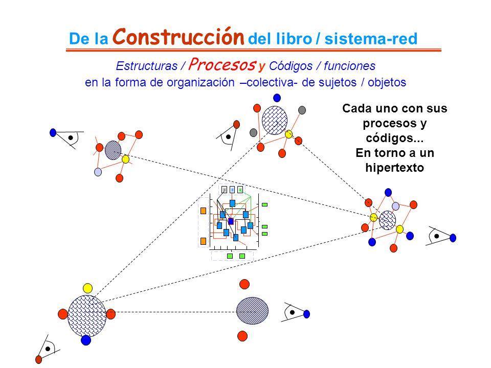 De la Construcción del libro / sistema-red Estructuras / Procesos y Códigos / funciones en la forma de organización –colectiva- de sujetos / objetos C