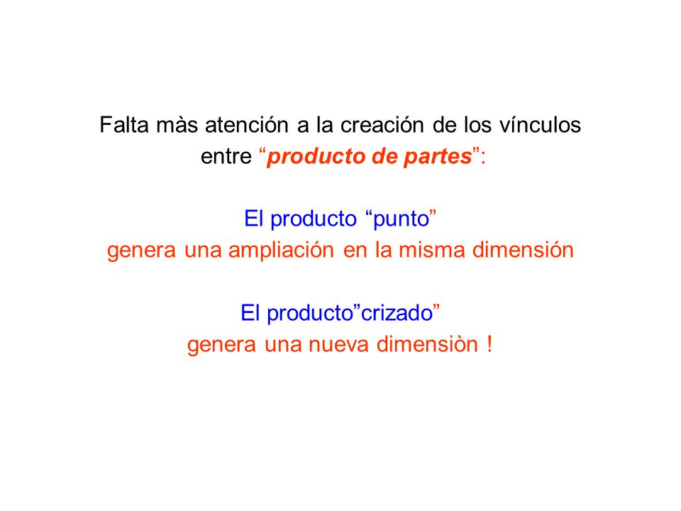 Sea el producto de 2 por 4: 2 por 4 Resultan 8 Ocho unidades cuadradas, como nueva dimensión Producto vectorial Resultado en nueva dimensión (superficie) No necesariamente dentro del mismo campo vectorial Dentro de un hiper-espacio pensamiento no - lineal en hipertextos Ocho unidades lineales, en la misma dimensión