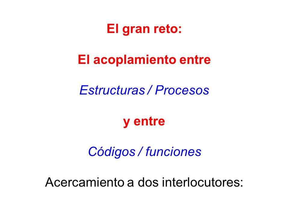 El gran reto: El acoplamiento entre Estructuras / Procesos y entre Códigos / funciones Acercamiento a dos interlocutores: