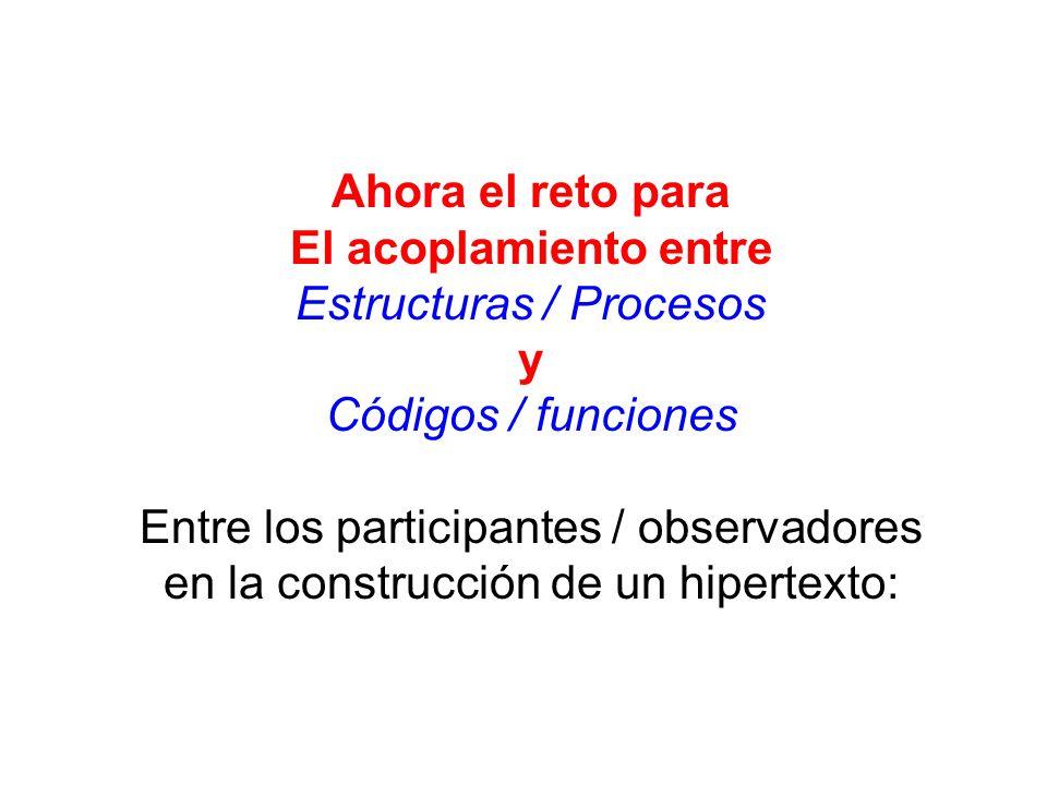 Ahora el reto para El acoplamiento entre Estructuras / Procesos y Códigos / funciones Entre los participantes / observadores en la construcción de un