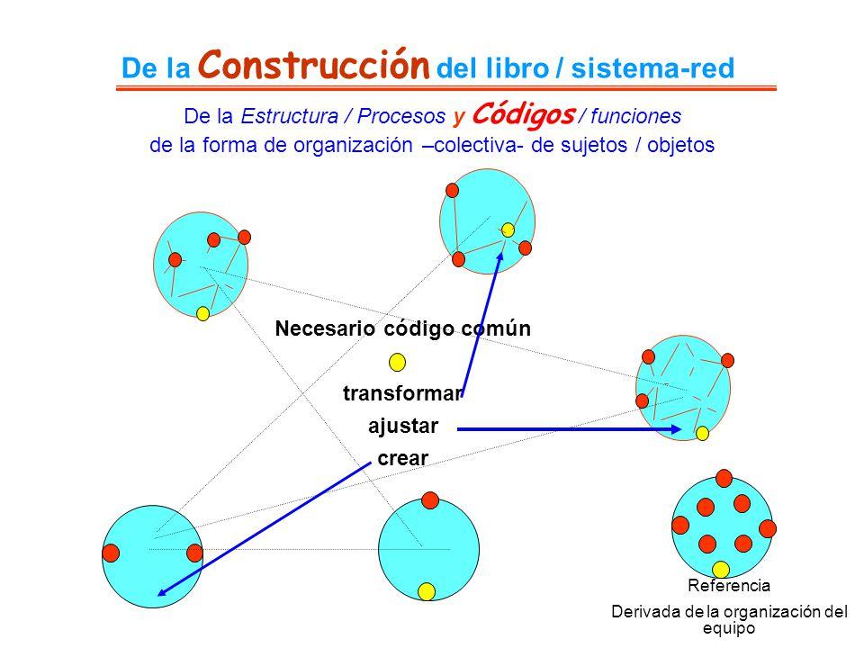 De la Construcción del libro / sistema-red De la Estructura / Procesos y Códigos / funciones de la forma de organización –colectiva- de sujetos / obje