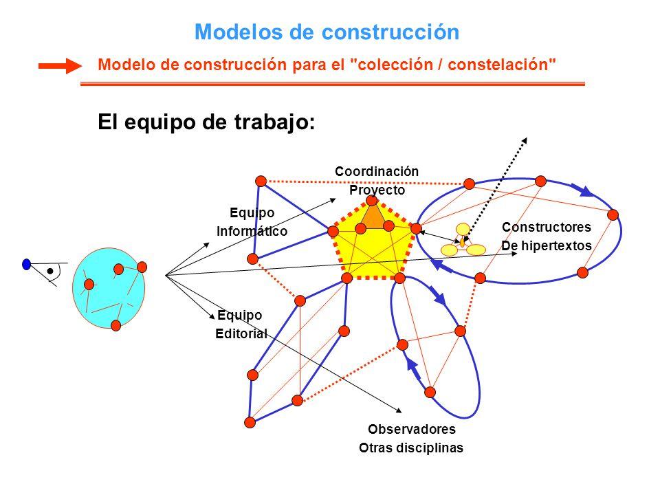 Modelos de construcción Modelo de construcción para el