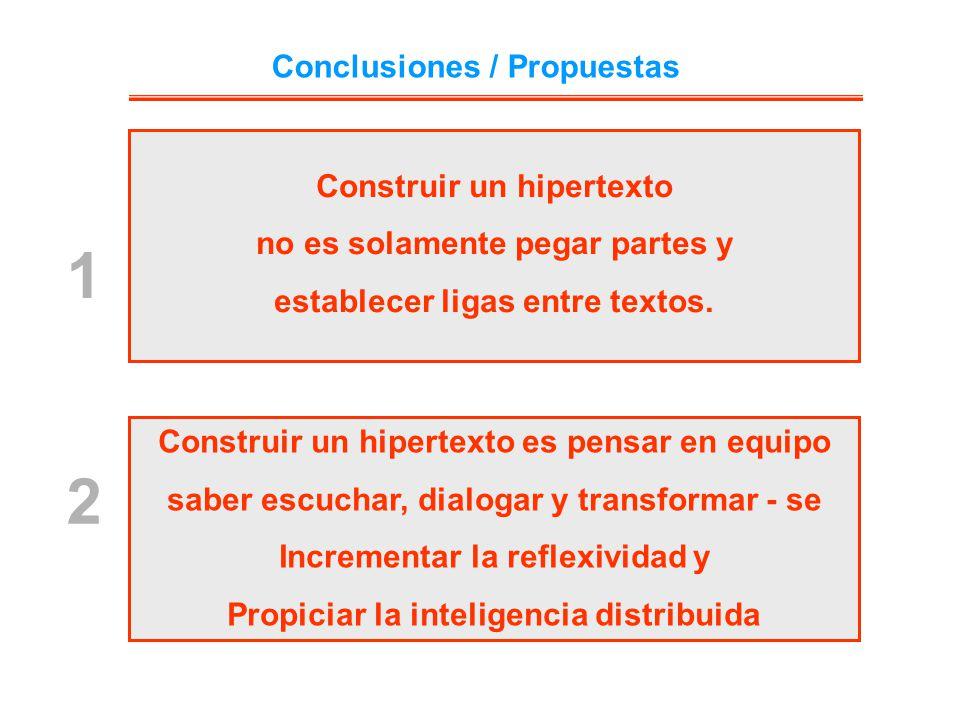 Conclusiones / Propuestas Construir un hipertexto no es solamente pegar partes y establecer ligas entre textos. Construir un hipertexto es pensar en e