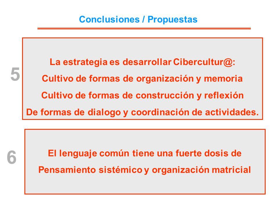 La estrategia es desarrollar Cibercultur@: Cultivo de formas de organización y memoria Cultivo de formas de construcción y reflexión De formas de dial