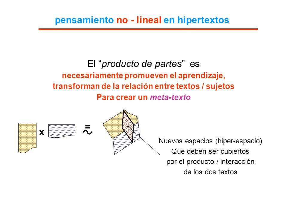 Nuevas relaciones como resultado del producto / interacción de elementos, de los textos óó x = pensamiento no - lineal en hipertextos El producto de partes es necesariamente promueven el aprendizaje, transforman de la relación entre textos / sujetos Para crear un meta-texto