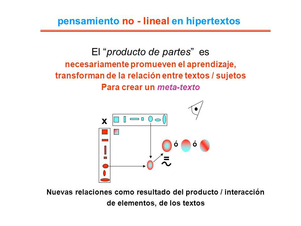 Nuevas relaciones como resultado del producto / interacción de elementos, de los textos óó x = pensamiento no - lineal en hipertextos El producto de p
