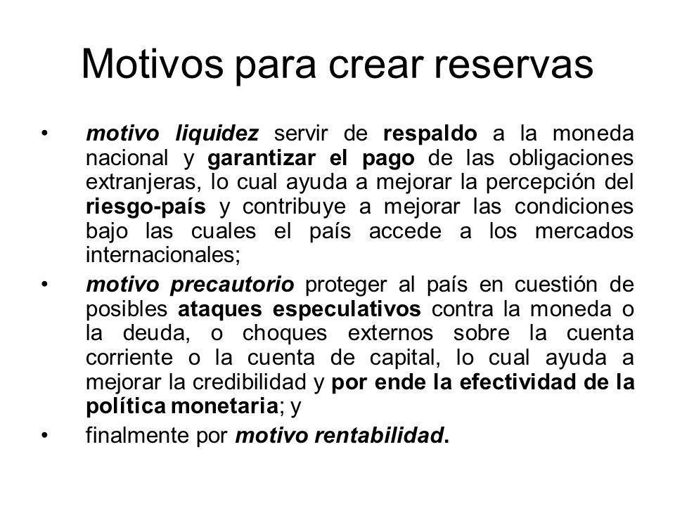 Motivos para crear reservas motivo liquidez servir de respaldo a la moneda nacional y garantizar el pago de las obligaciones extranjeras, lo cual ayud