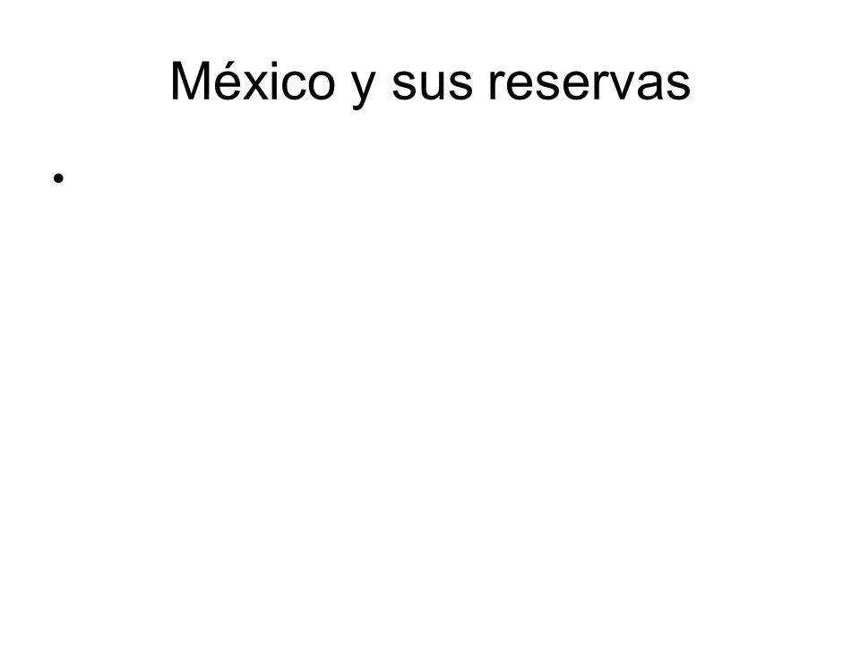 México y sus reservas