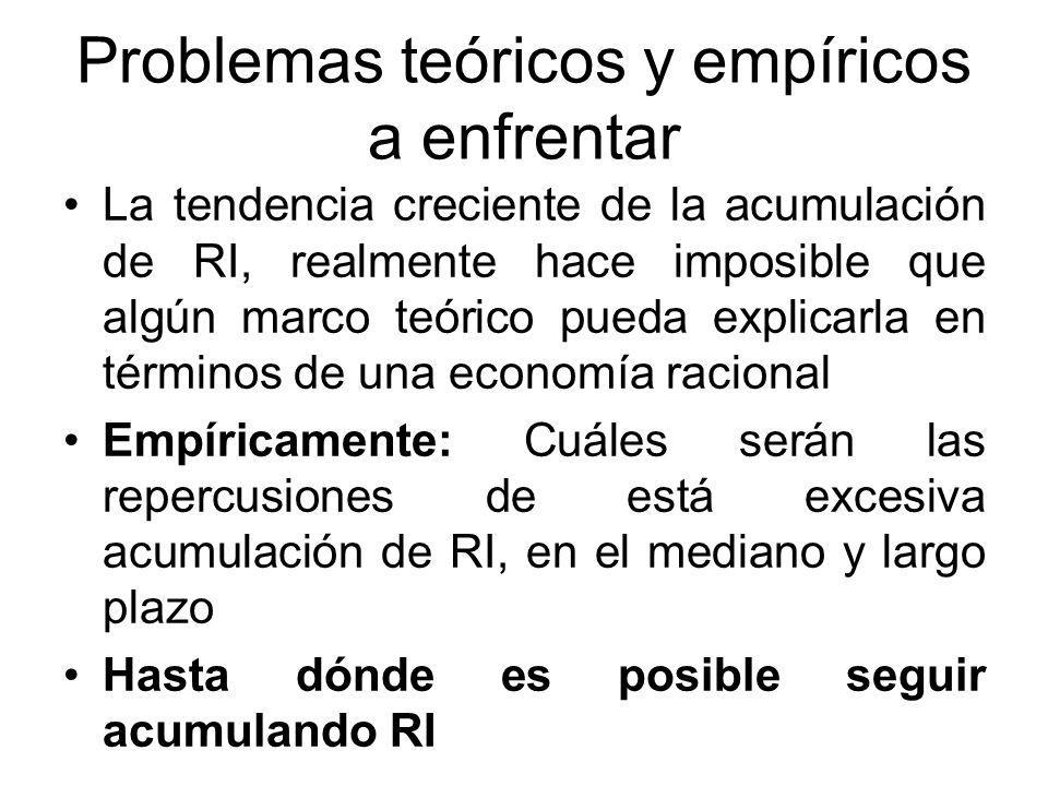 Problemas teóricos y empíricos a enfrentar La tendencia creciente de la acumulación de RI, realmente hace imposible que algún marco teórico pueda explicarla en términos de una economía racional Empíricamente: Cuáles serán las repercusiones de está excesiva acumulación de RI, en el mediano y largo plazo Hasta dónde es posible seguir acumulando RI