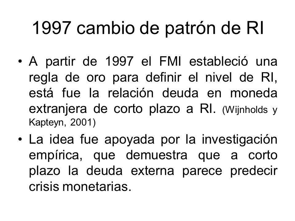 1997 cambio de patrón de RI A partir de 1997 el FMI estableció una regla de oro para definir el nivel de RI, está fue la relación deuda en moneda extranjera de corto plazo a RI.