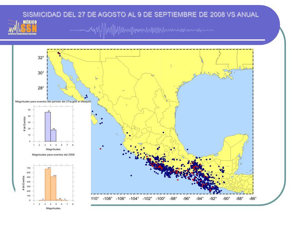 SISMICIDAD DEL 27 DE AGOSTO AL 9 DE SEPTIEMBRE DE 2008 POR ESTADO