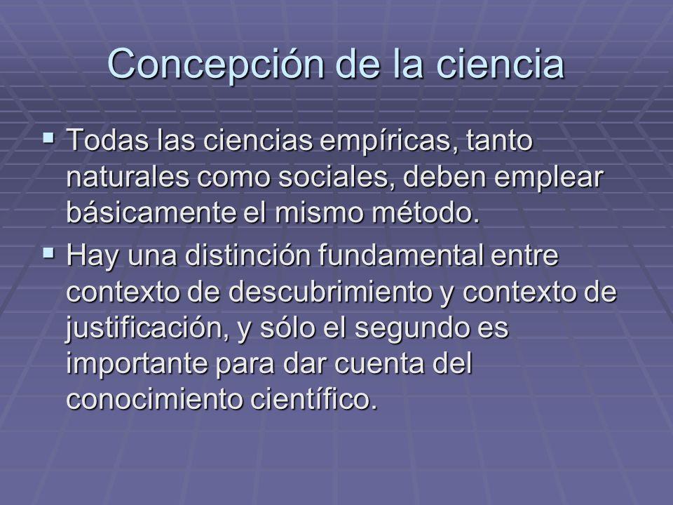 Concepción de la ciencia Todas las ciencias empíricas, tanto naturales como sociales, deben emplear básicamente el mismo método. Todas las ciencias em