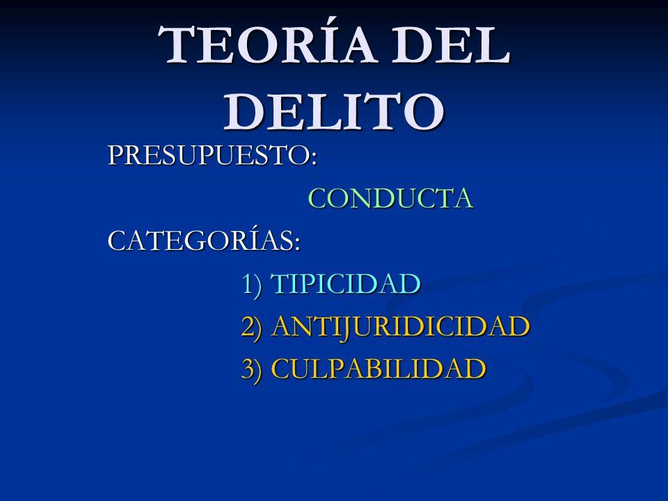TEORÍA DEL DELITO PRESUPUESTO:CONDUCTACATEGORÍAS: 1) TIPICIDAD 2) ANTIJURIDICIDAD 3) CULPABILIDAD