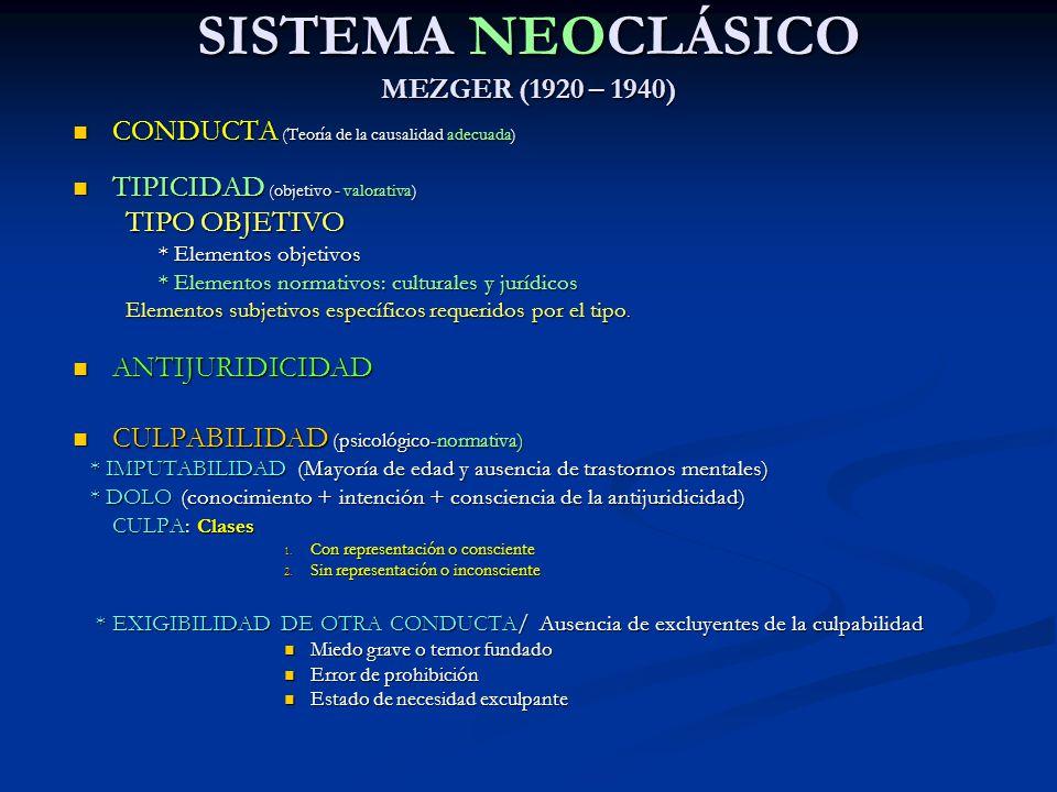 SISTEMA NEOCLÁSICO MEZGER (1920 – 1940) CONDUCTA (Teoría de la causalidad adecuada) CONDUCTA (Teoría de la causalidad adecuada) TIPICIDAD (objetivo -