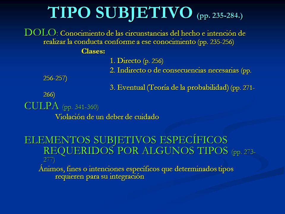 TIPO SUBJETIVO (pp. 235-284.) DOLO : Conocimiento de las circunstancias del hecho e intención de realizar la conducta conforme a ese conocimiento (pp.