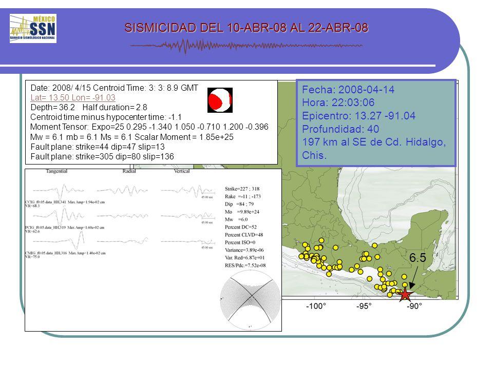6.5 Fecha: 2008-04-14 Hora: 22:03:06 Epicentro: 13.27 -91.04 Profundidad: 40 197 km al SE de Cd.
