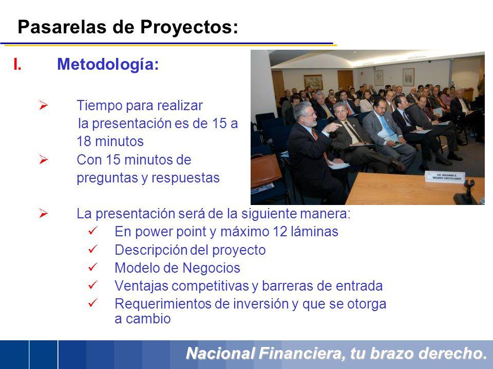 Nacional Financiera, tu brazo derecho. Pasarelas de Proyectos: I.Metodología: Tiempo para realizar la presentación es de 15 a 18 minutos Con 15 minuto