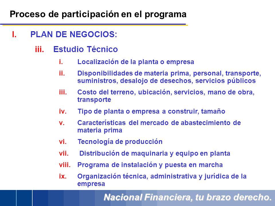 Nacional Financiera, tu brazo derecho. Proceso de participación en el programa I.PLAN DE NEGOCIOS: iii.Estudio Técnico i.Localización de la planta o e