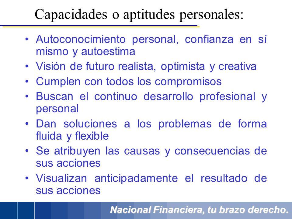 Nacional Financiera, tu brazo derecho. Autoconocimiento personal, confianza en sí mismo y autoestima Visión de futuro realista, optimista y creativa C