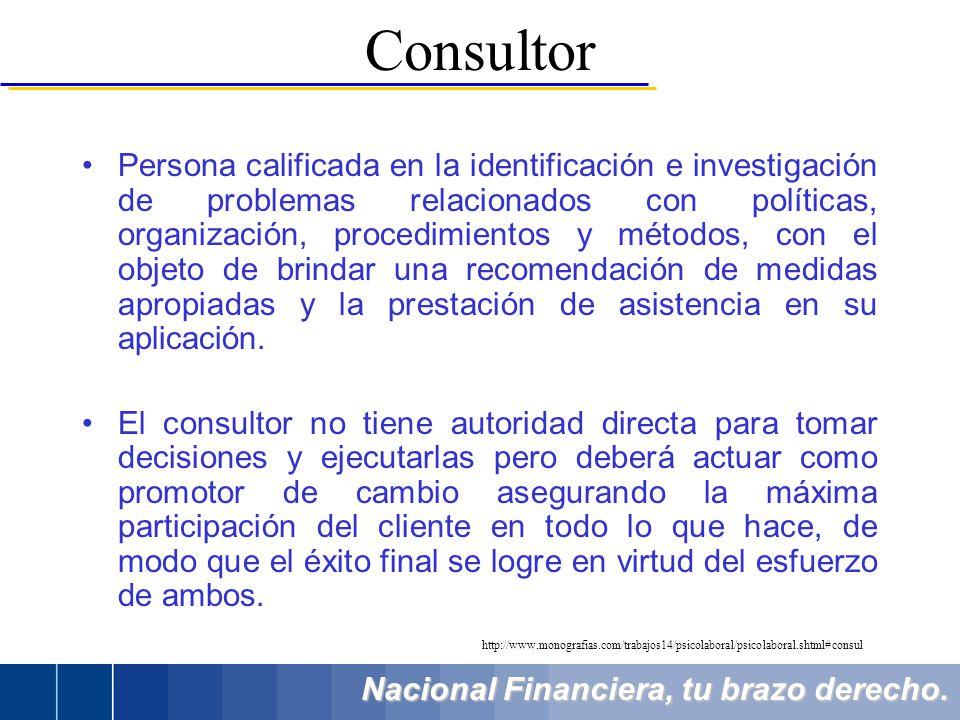 Nacional Financiera, tu brazo derecho. Persona calificada en la identificación e investigación de problemas relacionados con políticas, organización,